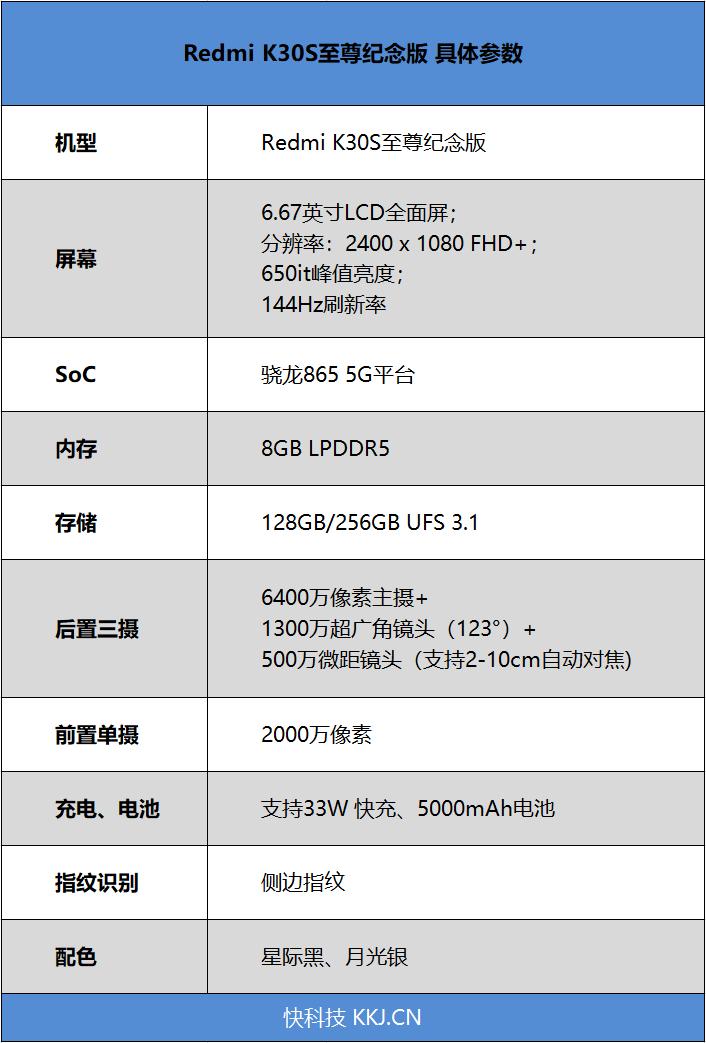 2299元骁龙865神机!Redmi K30S至尊纪念版评测:小米的双11大杀器