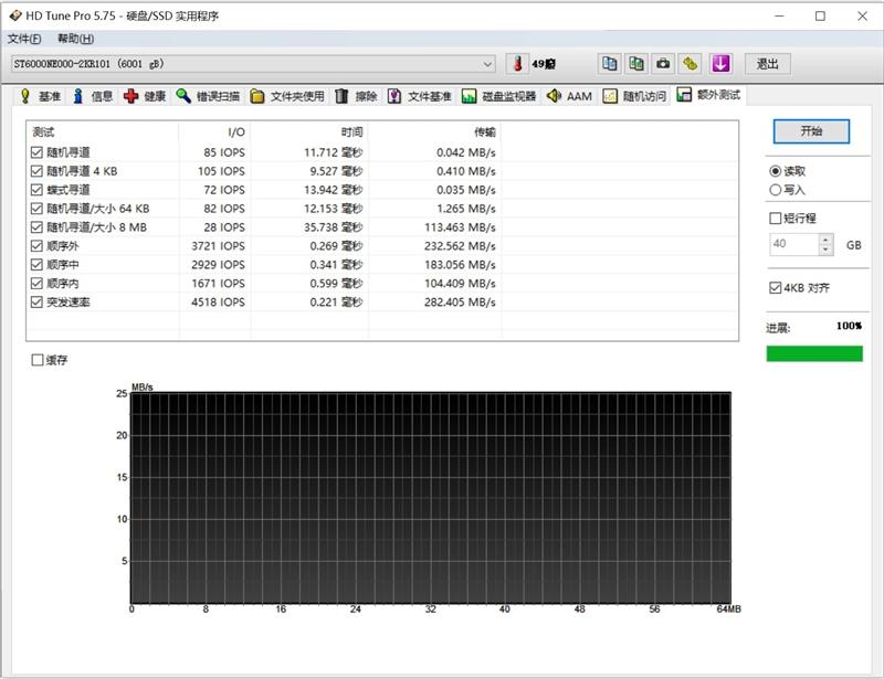 NAS最佳伴侣!希捷酷狼 Pro 6T硬盘评测:小白也能轻松维护