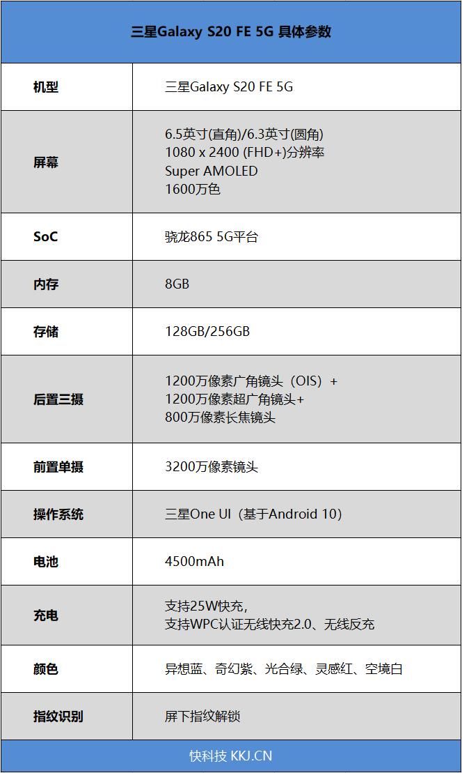 终于亲民的Galaxy旗舰!三星Galaxy S20 FE 5G评测:机皇胞弟