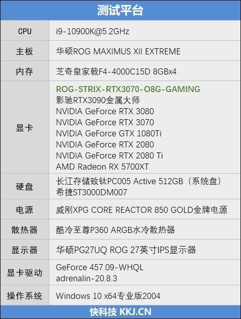 市售频率最高的非公版!华硕ROG STRIX RTX 3070评测:极尽奢华的用料