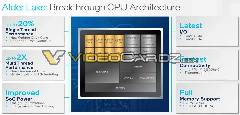 Intel-12th-Gen-Alder-Lake-Desktop-Mobility-CPU-20-Performance-Increase-Official.jpg