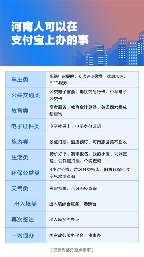 """中国""""数字一线城市""""排名出炉:杭州第一 郑州第六"""