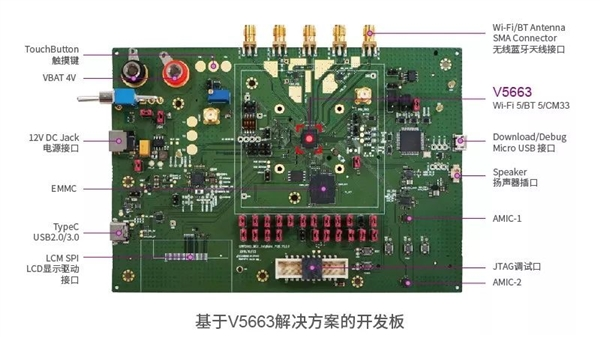 紫光展锐发布全新AIoT解决方案春藤V5663:找不到对手