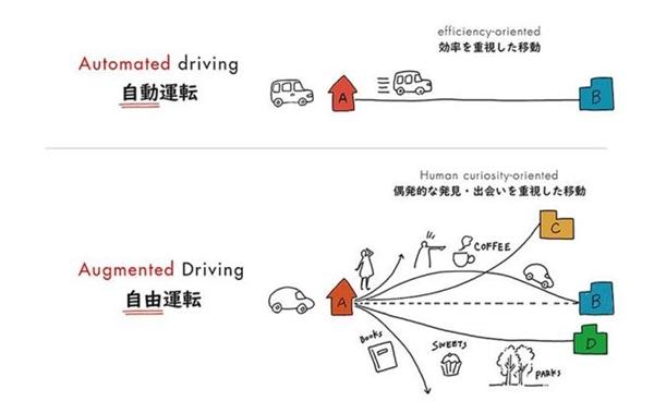 本田新型智能驾驶概念车曝光:轻拍两下方向盘启动、向前推加速