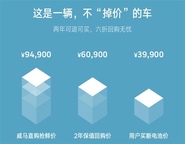 """威马汽车推出直购购车方式:""""半价""""买续航400公里的纯电动SUV"""