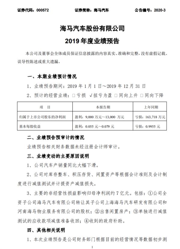 海马汽车发布2019年业绩预告:成功扭亏为盈 卖房增加9千万净利润