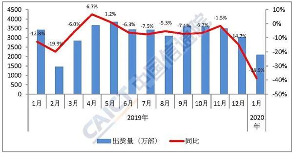 http://www.cnbli.com/shichangfenxi/33077.html