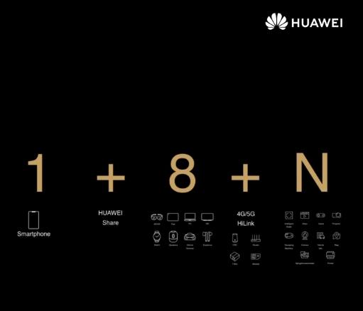 """""""1+8+N""""让万物互联 余承东:背后是华为5G技术的逐渐成熟"""