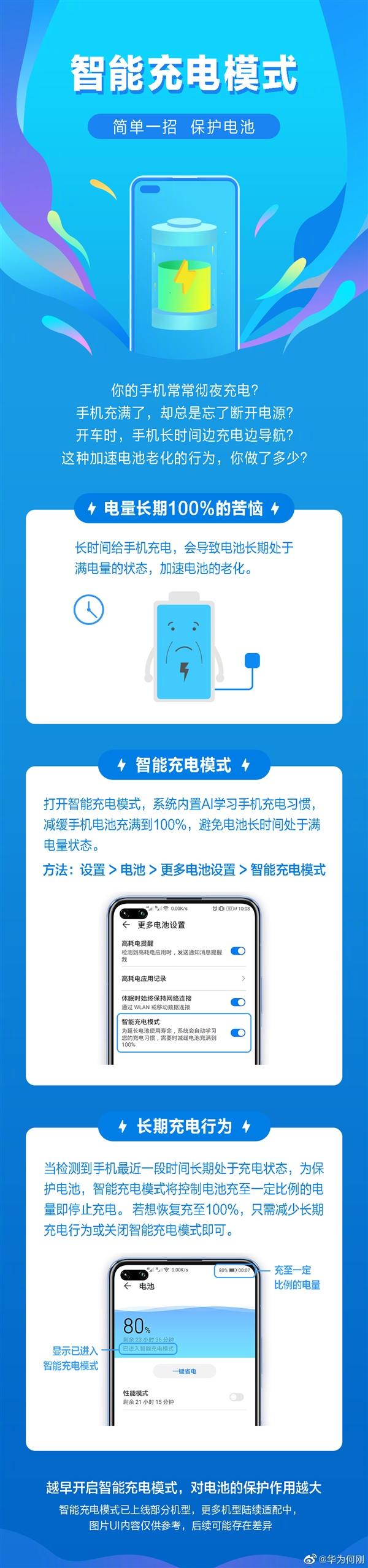 华为手机上线智能充电模式:有效缓解电池老化