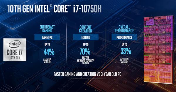 高性能十代酷睿H八核5.3GHz突破天際 筆記本生產力極速狂飆
