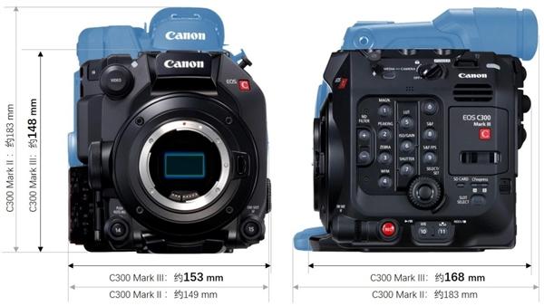 佳能发布全新数字摄影机EOS C300 Mark III:可拍4K/120fps