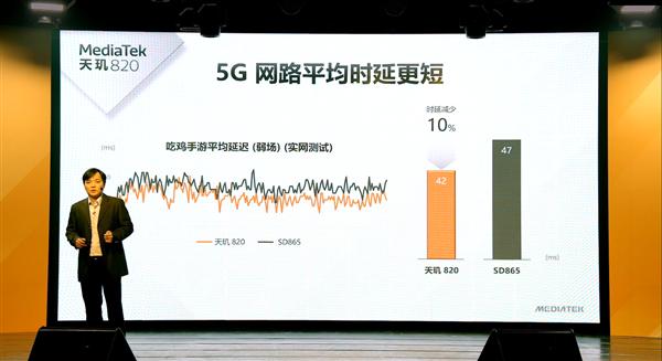 联发正式发布科天玑820:主流最强5G、普及旗舰大核CPU