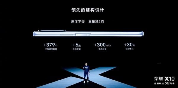 荣耀X10为何还在用升降屏?荣耀赵明:屏幕完整不受干扰