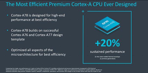 ARM发布Cortex-A78:5nm、 CPU性能提升20%、功耗暴降50%