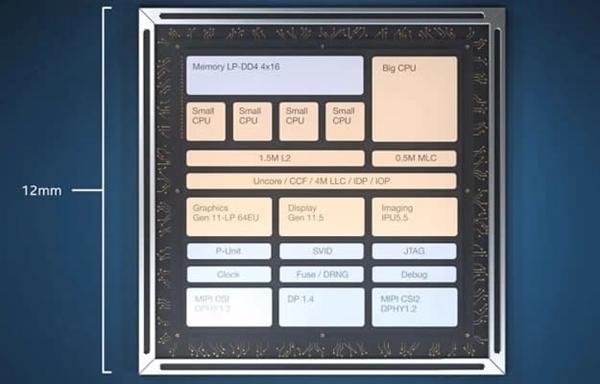 三星全球首发Intel Lakefield 5核心处理器:10nm+22nm混搭