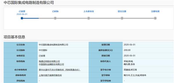 中芯国际回归A股 科创板上市申请已被受理:融资200亿