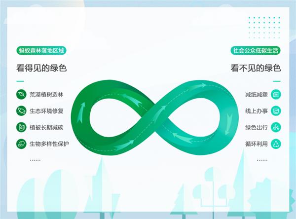 """世界环境日:5.5亿中国人""""手机种树""""超2亿棵"""