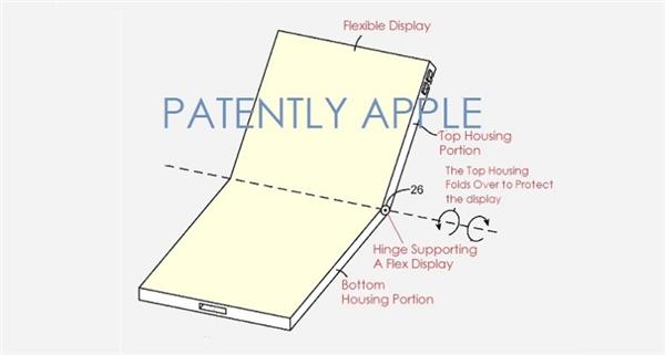 不甘落后!外媒爆料苹果正在研发可折叠的iPhone/iPad