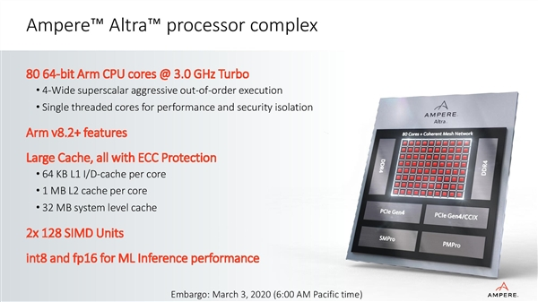 Ampere发布80核心ARM处理器:年底冲到128核心