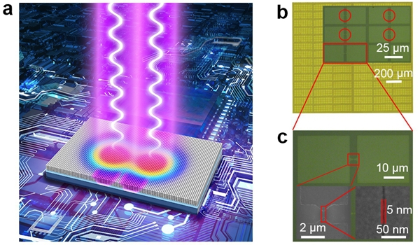 中科院研发新型激光光刻技术:不用EUV 直击5nm