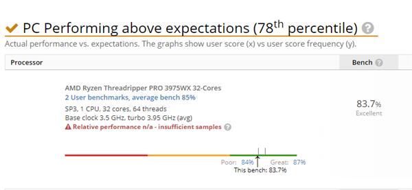AMD线程撕裂者PRO 3975WX曝光:降频的32核心
