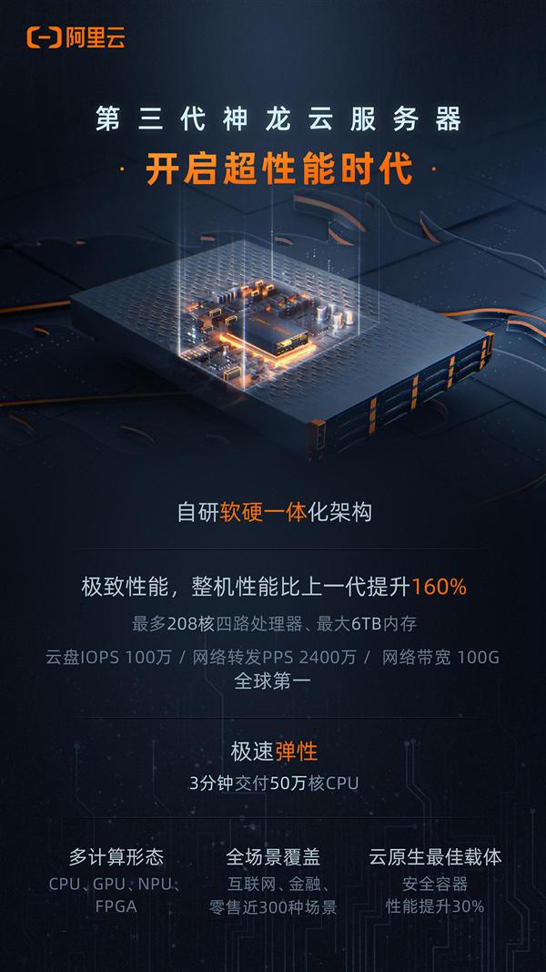 208核、6TB内存!阿里云发布全球最强云服务器:挑战摩尔定律极限