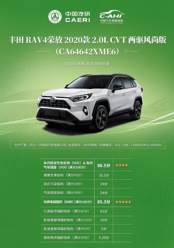 中国汽车健康指数2020年**批测评结果发布:VV6/君威领衔