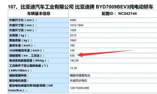 20万内?比亚迪汉EV低功率版申报:刀片电池续航430公里