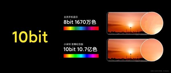 色彩是此前小米手机的64倍!小米10至尊版原生10bit面板详解