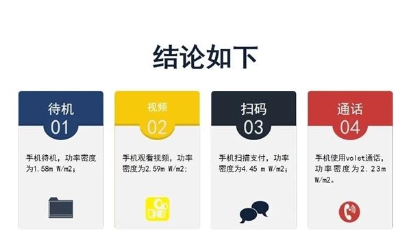 北京之后 天津也严禁加油站内手机扫码支付:存在安全隐患