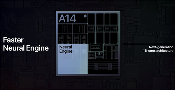苹果发布A14 Bionic处理器:全球首发5nm工艺、118亿晶体管怪兽