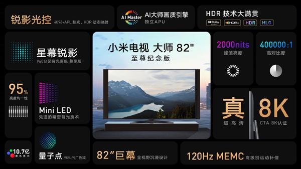 """49999元 小米电视""""大师""""82寸至尊纪念版发布:8K 120Hz"""