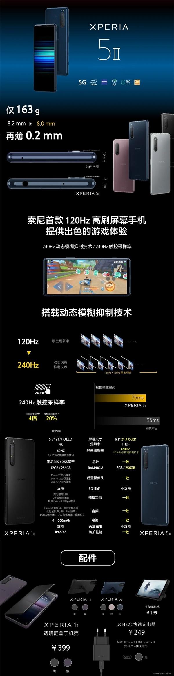 Xperia 5 II发布:索尼首次触电120Hz高刷、5999元起