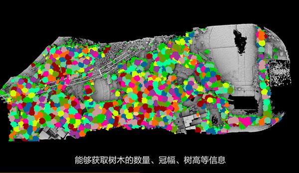 大疆发布硬核新玩具禅思L1:无人机把激光雷达带上天