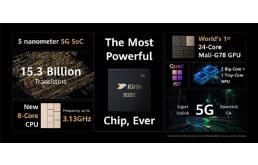 华为第二款5nm 5G SoC:麒麟9000E登场