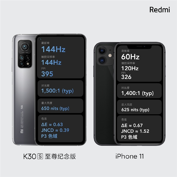 Redmi K30S至尊纪念版亮相:堪比iPhone 11的顶级LCD屏幕