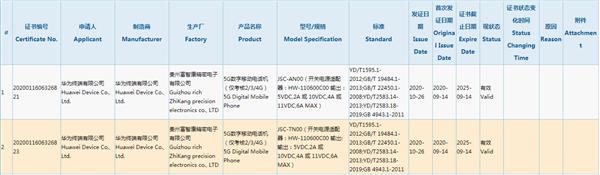 华为nova8系列入网:66W快充看齐Mate40 Pro