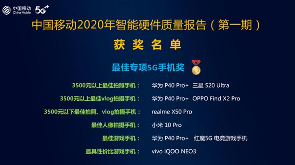 中国移动权威报告:荣耀30获5G手机通信指数第一 前十名全是华为系手机