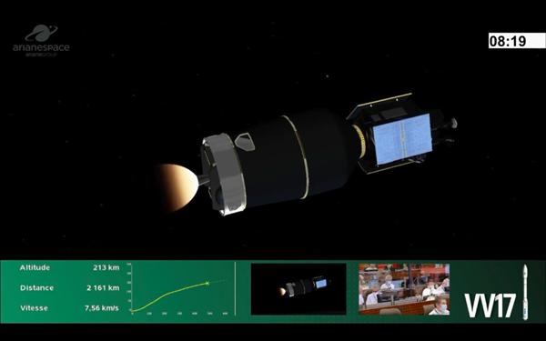 欧洲一箭双星发射失败:只飞了8分钟 24.5亿元打水漂