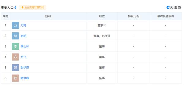 新荣耀工商变更:华为COO担任法人、注册资本暴增30倍超30亿元