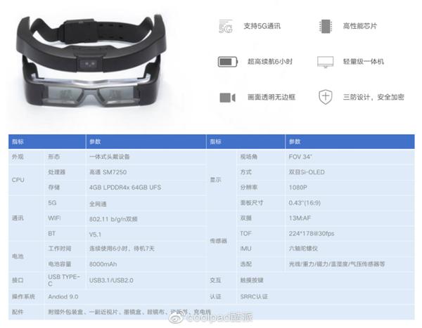 全球首款可量产AR 5G眼镜:酷派xview X2亮相