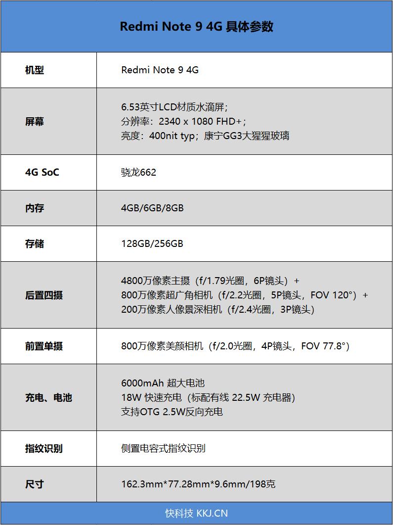 """999元Redmi Note 9 4G评测:内置6000mAh""""充电宝"""""""