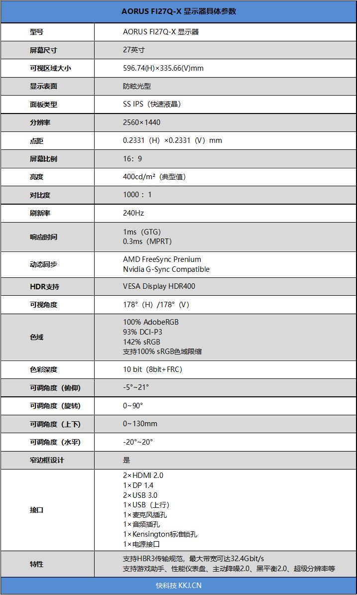 6999元的最强小金刚!AORUS FI27Q-X 240雕皇机电竞显示器评测
