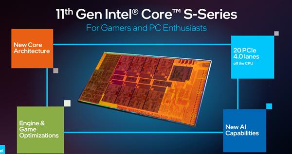Intel CES发布四大家族处理器:11代、12代酷睿集体亮相