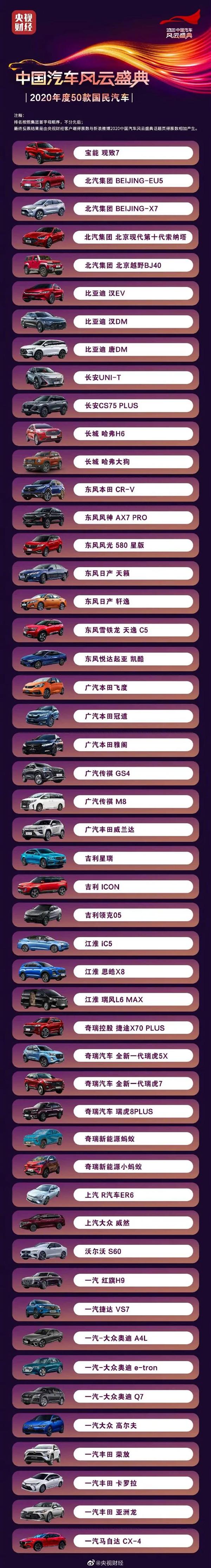 央視2020中國汽車獲獎車型出爐:領克05最佳設計 天籟動力最佳