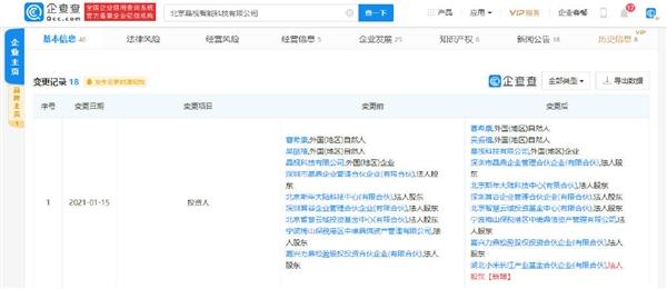 小米入股芯片研发商晶视智能:成为第一大股东