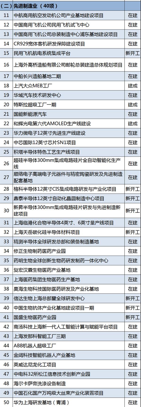 中芯国际上海建12英寸晶圆厂:内地第一次FinFET、直奔7nm