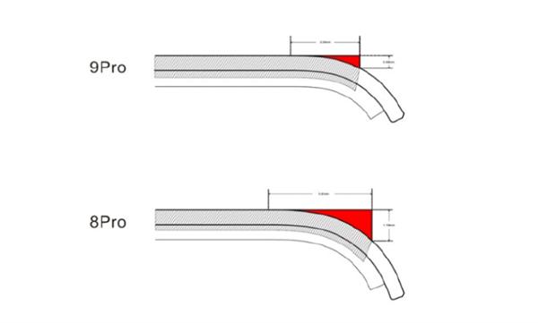 彻底抛弃曲面屏!一加9 Pro采用微曲面屏幕:仅黑边部分弯折