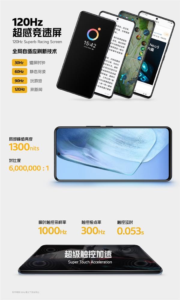 iQOO Neo 5手机发布:骁龙870用上独显、60帧秒变120帧