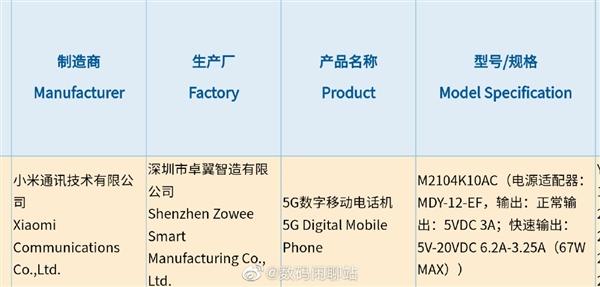 极致性价比!Redmi游戏手机已入网:安卓之光同款67W快充